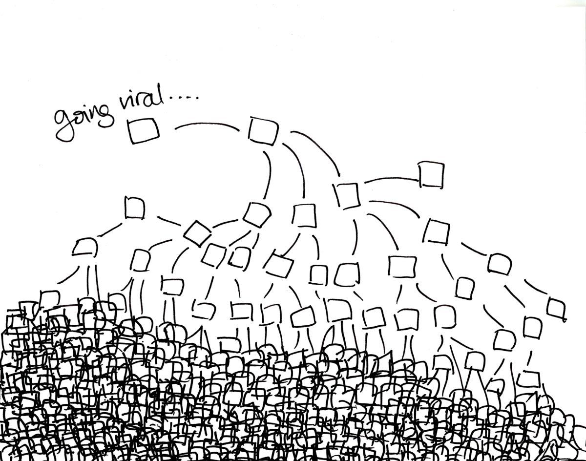 Шеры и переходы по ссылкам из соцсетей