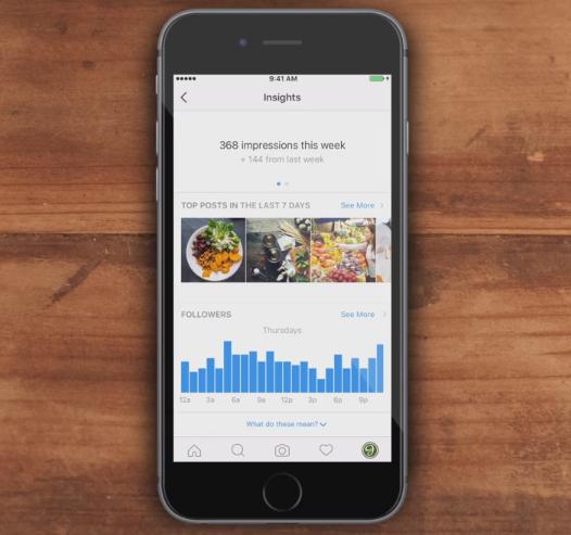 Отслеживаем активность и вовлеченность в Инстаграм