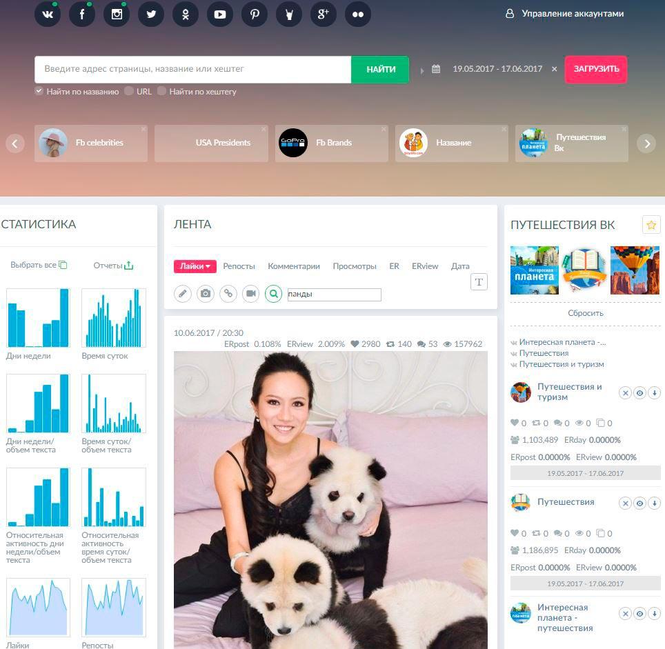 Способ найти лучший контент в социальных сетях