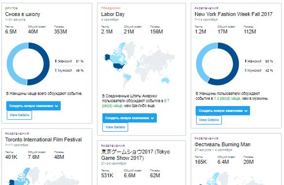 Раздел с главными событиями в Твиттер