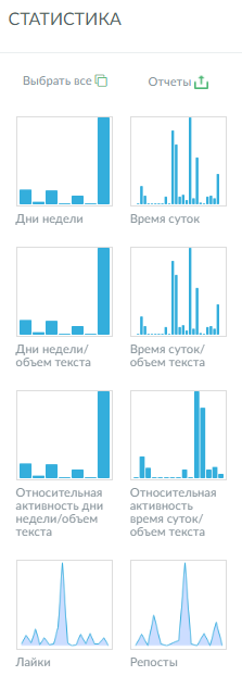 Способ как посмотреть статистику твиттер, любого аккаунта