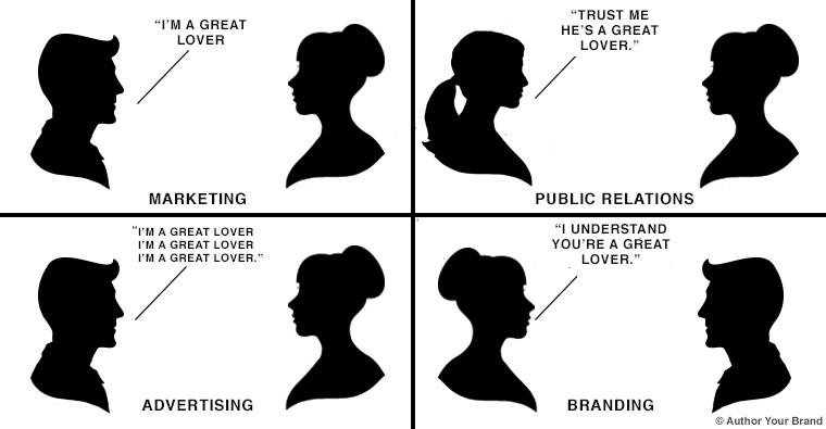 Эффективный способ коммуникации в социальных сетях