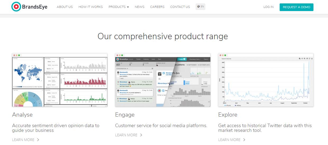 BrandsEye отслеживает упоминания бренда в социальных сетях и печатных медиа