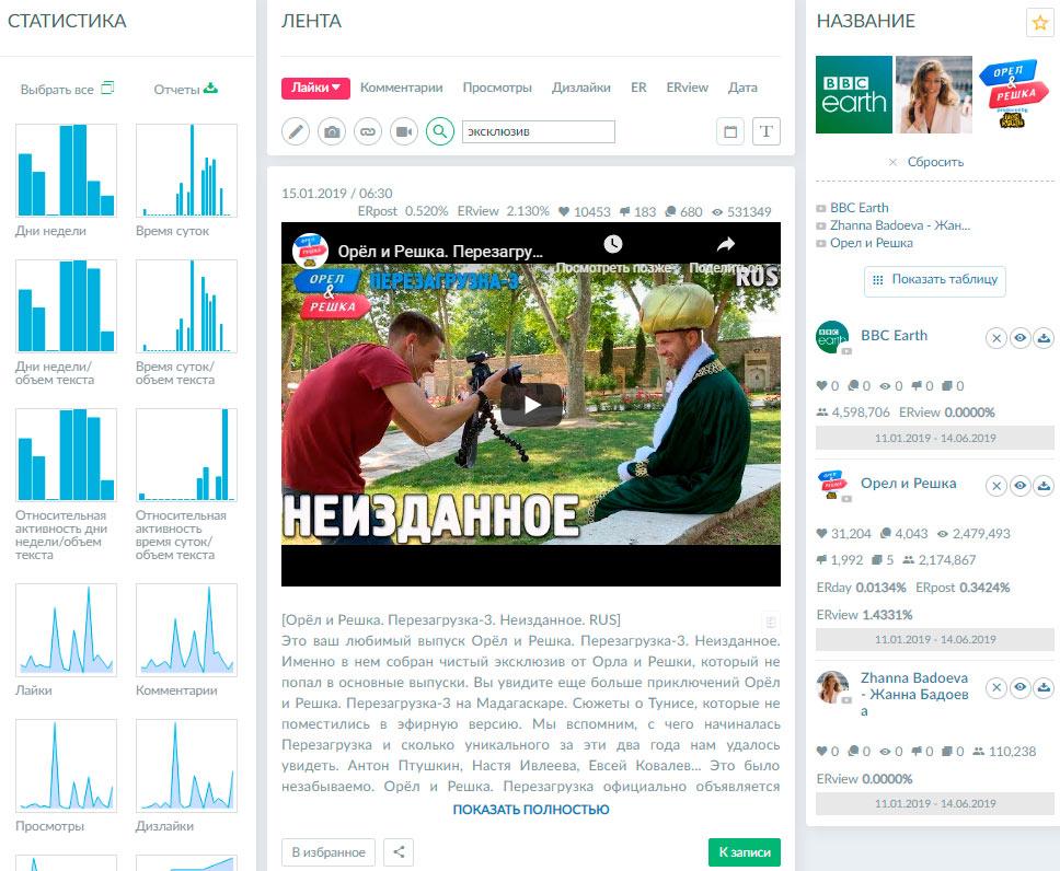 Анализ каналов конкурентов на Ютуб