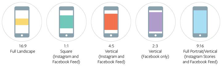 Пропорции и размер контента в Инстаграм и Фейсбук