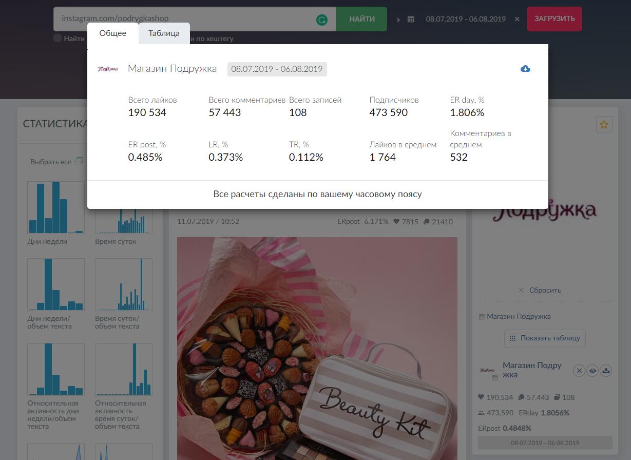 Проверка аккаунта в Инстаграм на активность и вовлеченность подписчиков