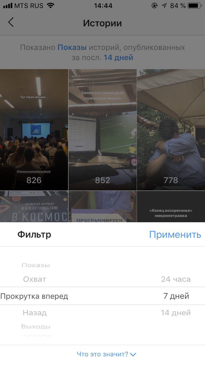 Анализ влияния контента на просмотры Сторис в Инстаграм