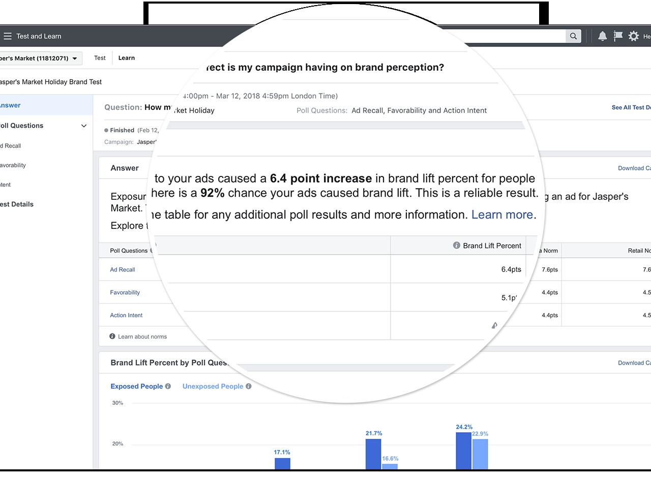 Инструмент Brand Lift поможет понять, как реклама в Фб повлияла на восприятие бренда