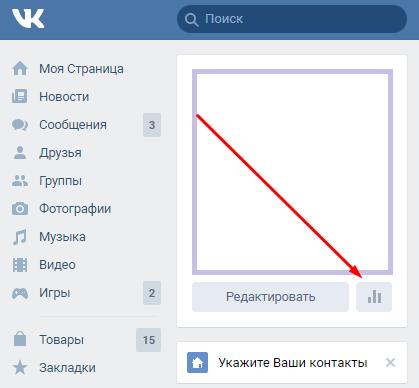 Статистика профиля Вконтакте