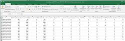 Работа со статистическими данными в Excel